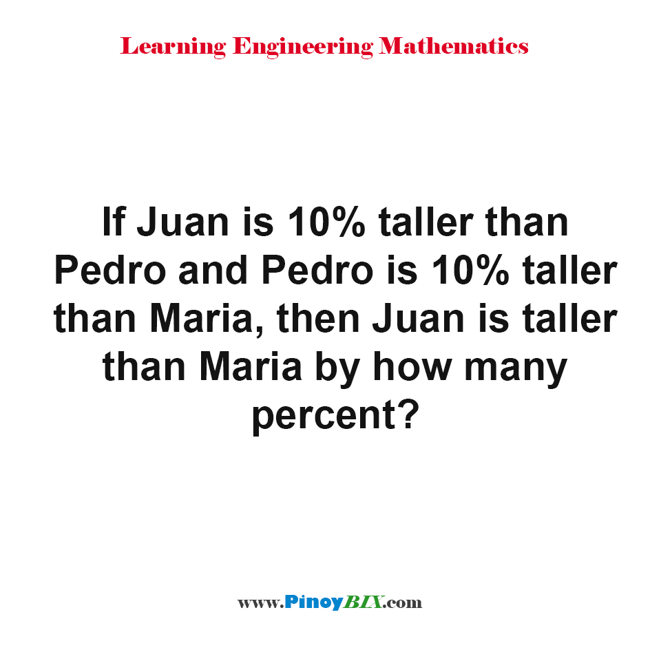 Juan is taller than Maria by how many percent?