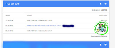 Penampakan Pembayaran Google Adsense Bulan Januari 2018.  Pembayaran otomatis Transfer kawat ke rekening bank...