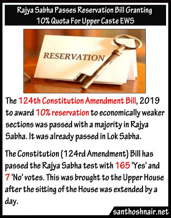 Rajya Sabha passes reservation bill granting 10% Quota for Upper Caste EWS