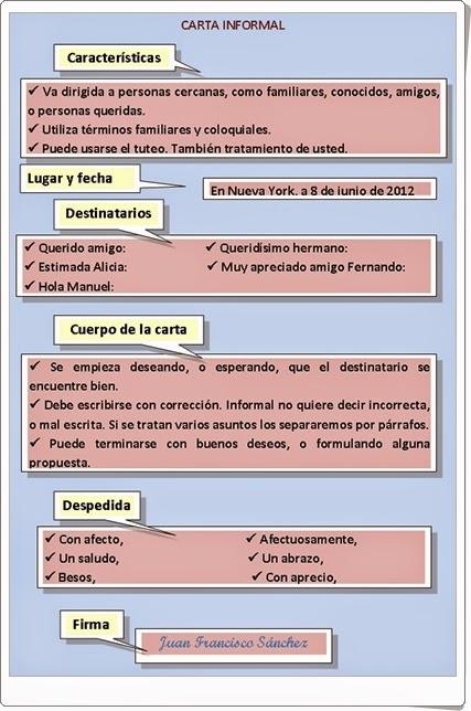 """Carta informal"" (Infografía de Lengua Española de Primaria)"