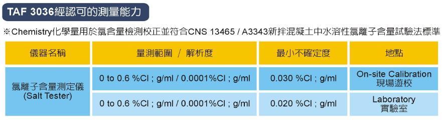 氯離子含量測定儀校正服務