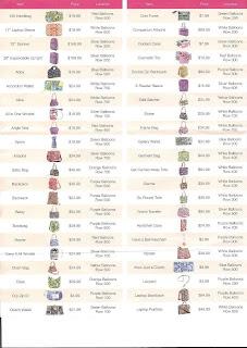 ac91b70fe8d9 Vera Bradley Handbags  Price List For Vera Bradley Outlet Sale 2015