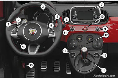 2016 Fiat 500 Abarth Dashboard
