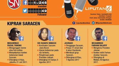 Struktur Organisasi Saracen