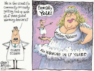 el nino and global warming essay A new climate model developed by yale scientists puts the global warming even without an el nino warming only in climate science people write papers.