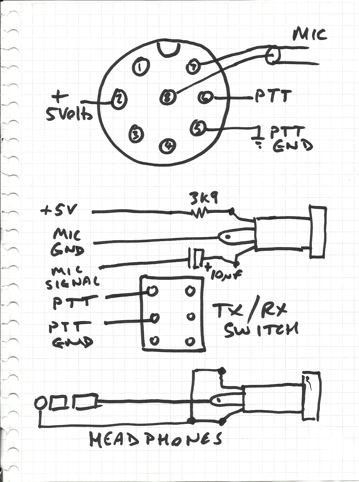 wiring diagram motorola rib box to radio