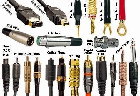 Audio Cable Types : tradeindia business news most popular types of audio and video cable connectors ~ Russianpoet.info Haus und Dekorationen