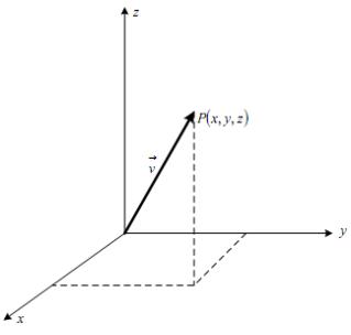 Graficar vectores en r3 online dating 6