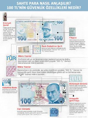 Sahteciliğe karşı 100 TL paranın güvenlik özellikleri