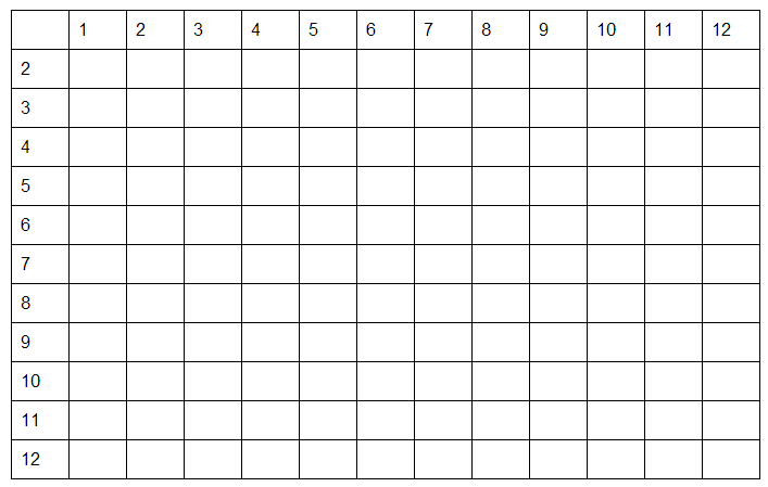 Number Names Worksheets time table worksheets to print : Times Table Sheet To Print - 1000 ideas about times tables on ...