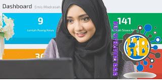 Petunjuk Penggunaan Aplikasi Emis Madrasah (MI-MTS-MA) Tahun 2018
