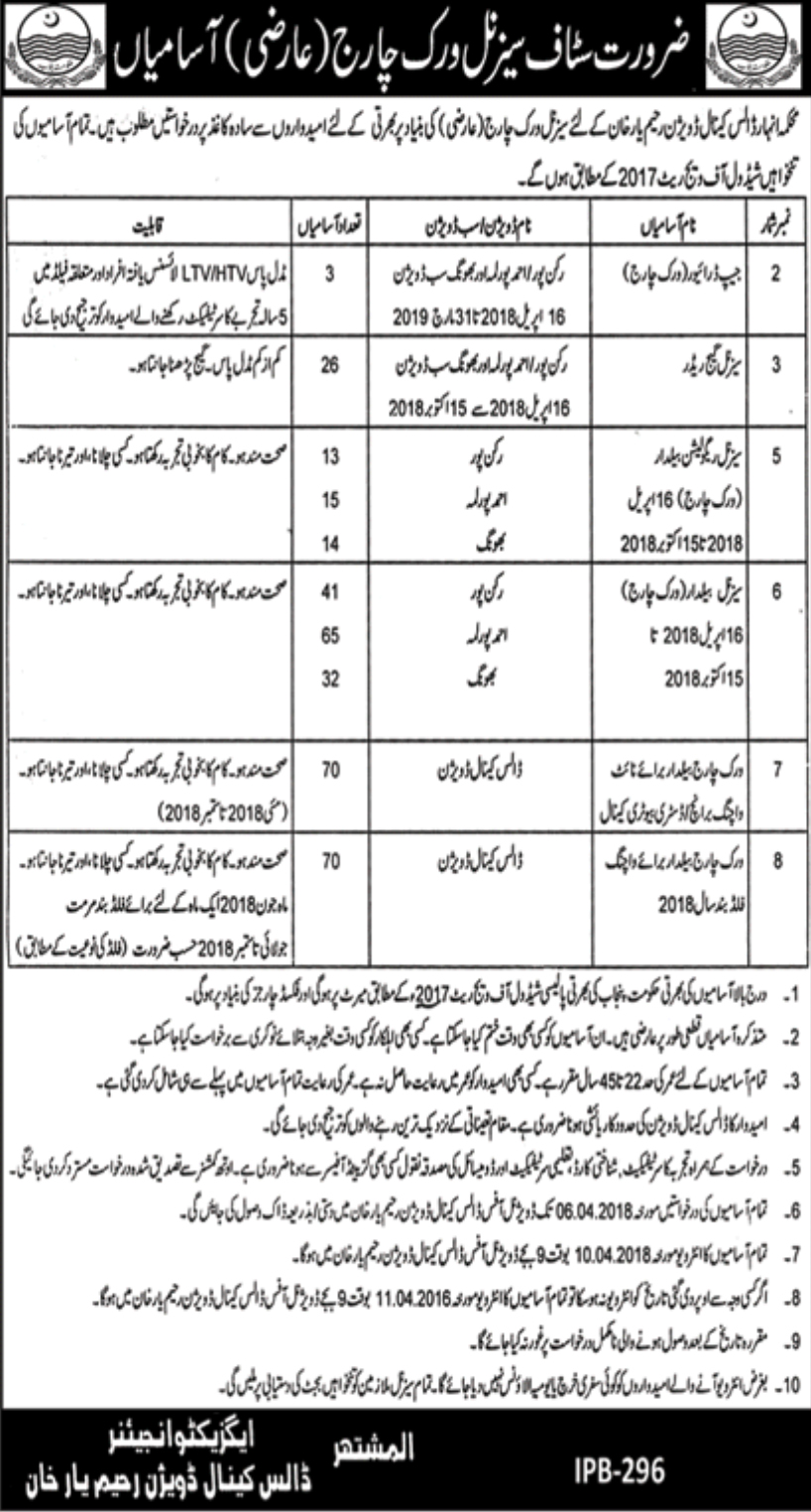 Jobs In Irrigation Department District Rahim Yar Khan March 2018