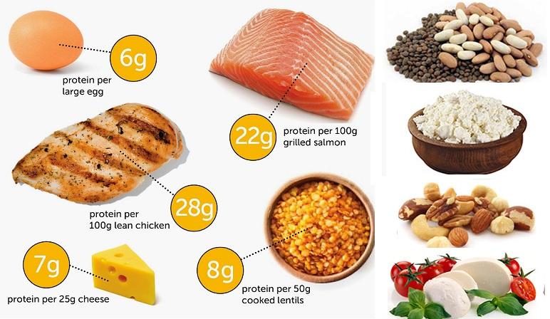 Health benefits of caralluma fimbriata