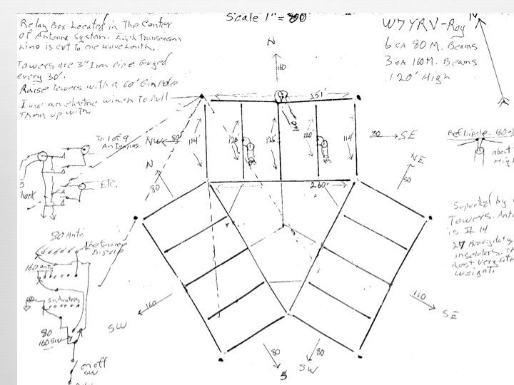 w7yrv - Roy's Antenna Farm : Other antennas & stuff