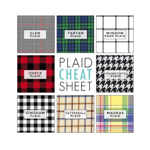 The Check Plaid Is Also Referred To As Buffalo Which Pattern On Frankie S Hat
