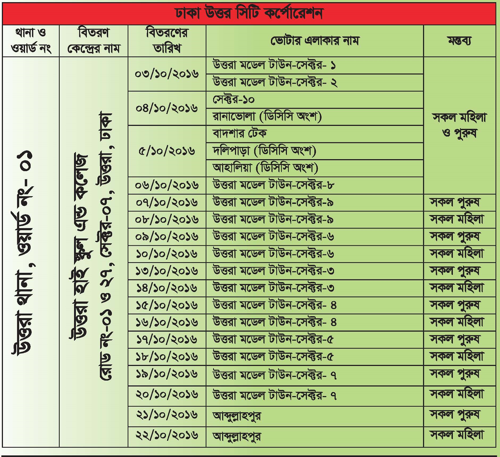 Dhaka-North-City-Corporation-Smart-NID-How-To-Collect-Distribution-Schedules-Informations-Bangladesh.png