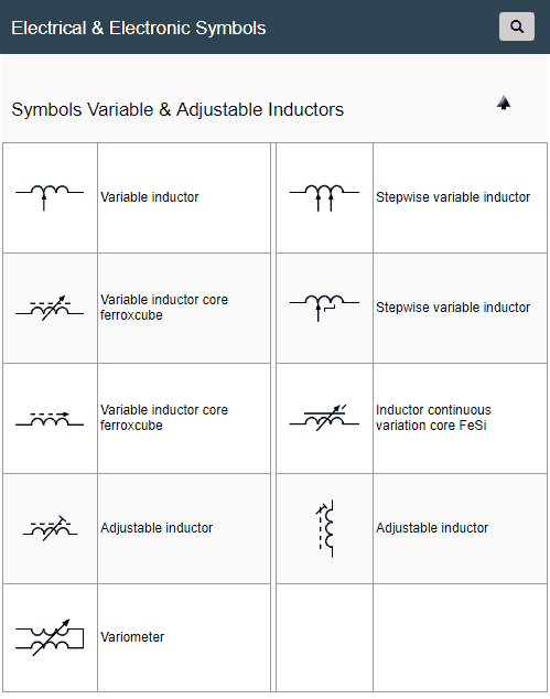 Symbols Variable & Adjustable Inductors