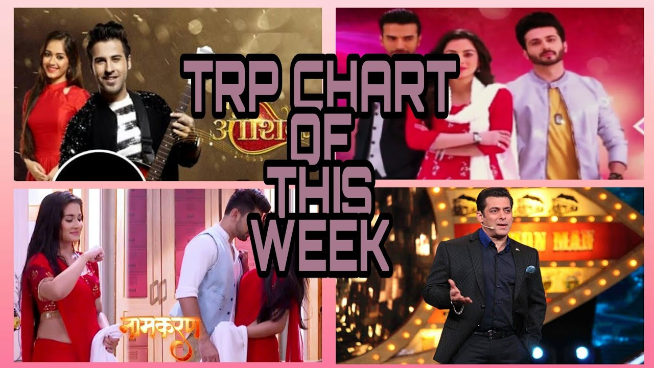 Trp chart of 2nd week january latest trp ratings of hindi serials so this is the trp chart of second week of january 2018 trp chart this week has changed a lot from past weeks lets have a look at top shows that have nvjuhfo Images