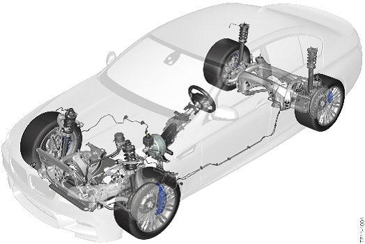 What Is Suspension In Car >> F10 M5 Car Blog Suspension