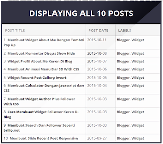 Sitemap Blogger Responsive Seo Friendly
