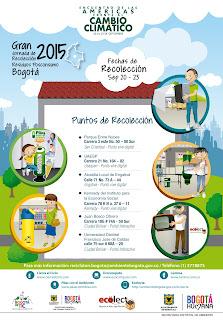 FECHAS RECICLATON 2015
