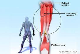 kelemahan pada kaki pasien
