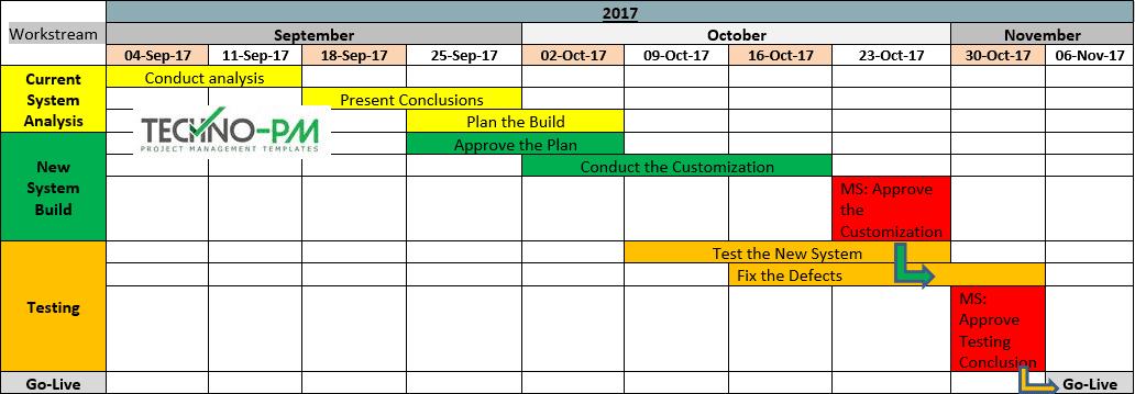 Project Roadmap Templates - Project Management Templates