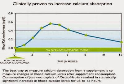 pil-kalsium-ibu-mengandung2