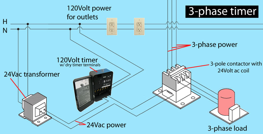 3 Pole Contactor Wiring Diagram | Elec Eng World