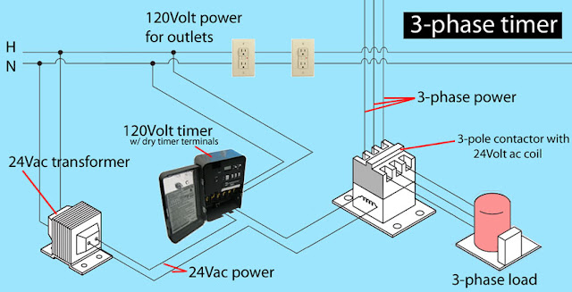 3 pole contactor wiring diagram elec eng world. Black Bedroom Furniture Sets. Home Design Ideas