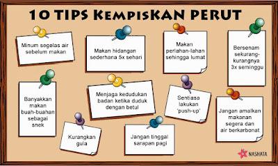 Info Kesihatan : Tips Kempiskan Perut