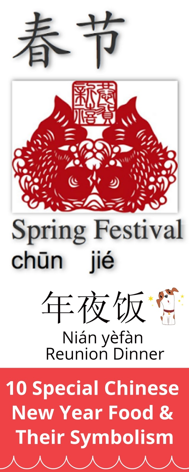Imgenes De Chinese New Year Phrases Cantonese