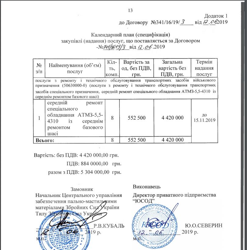 ЗСУ замовили ремонт паливозаправників АТМЗ-5,5-4310