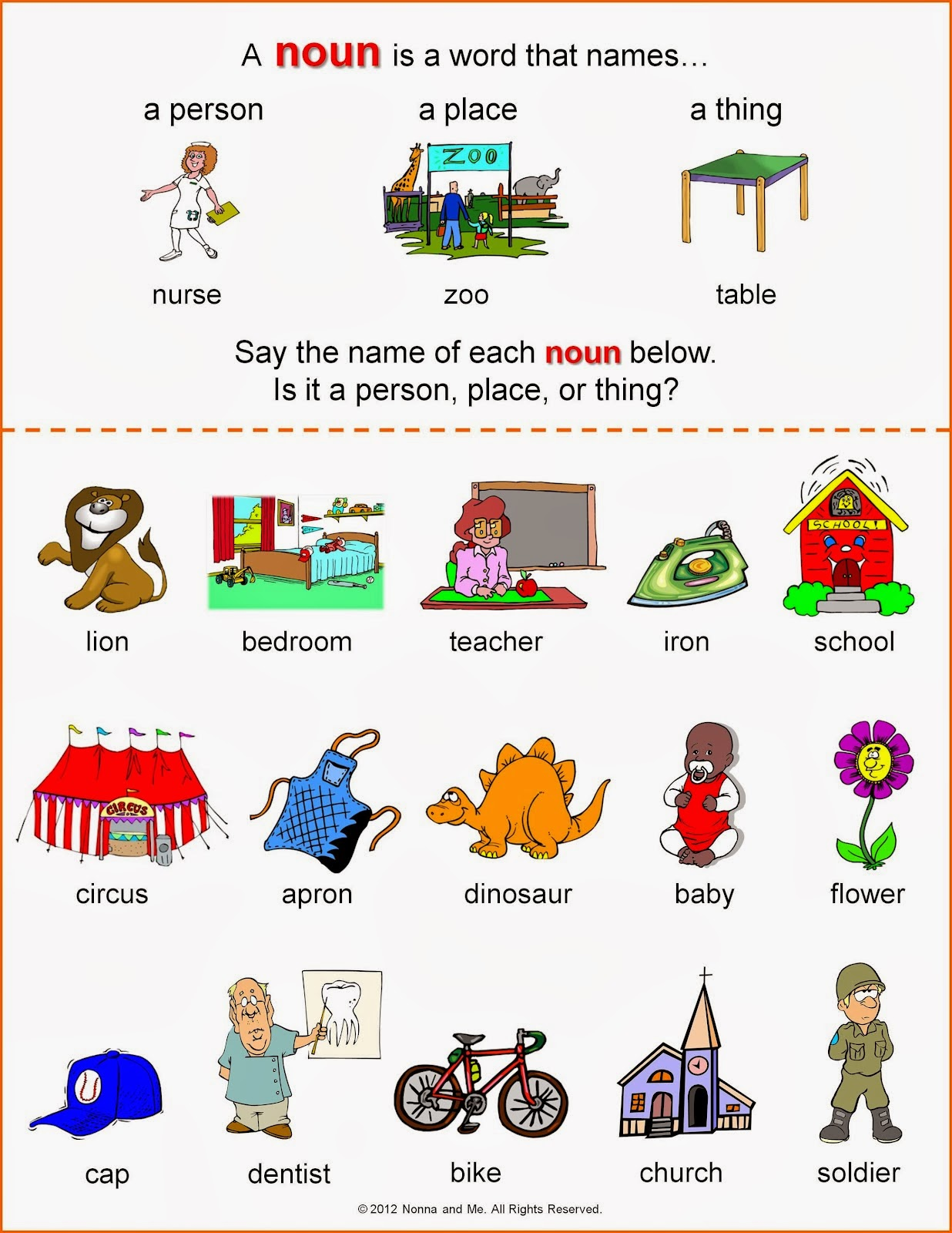 Welcome To Parts Of Speech 1 Nouns