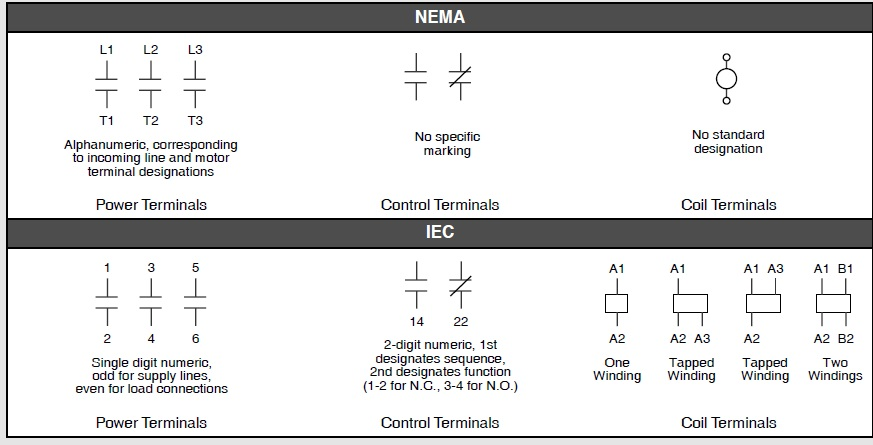 Search Engine Standard Elementary Diagram Symbols Switches