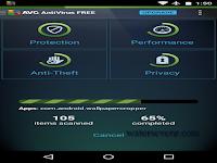 aplikasi anti virus 2006