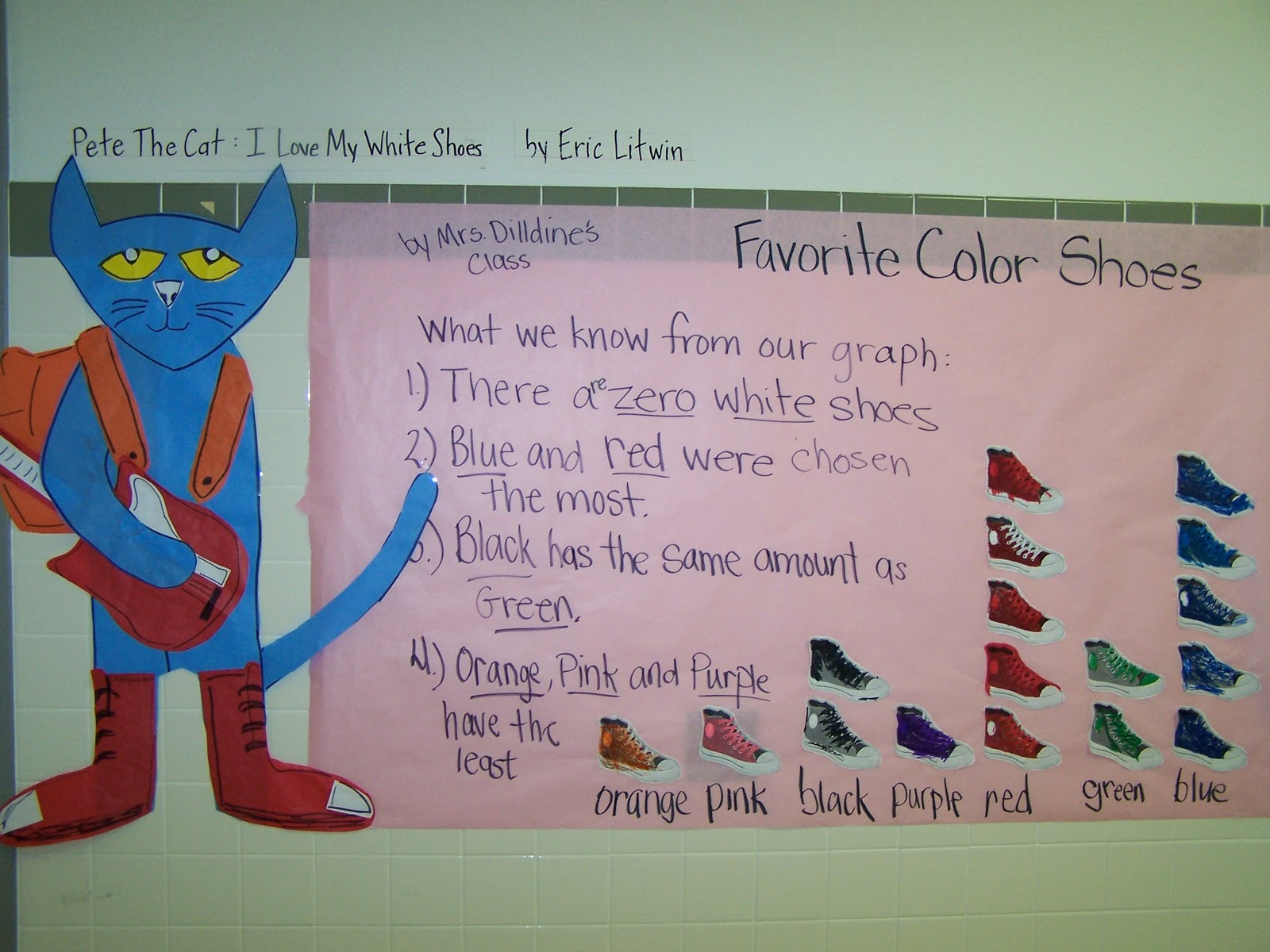 See You In Kindergarten Pete The Cat Was Rockin In Our