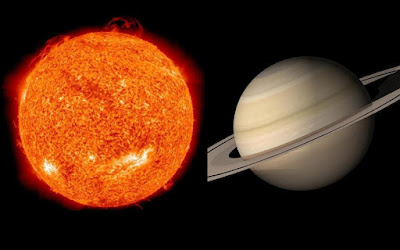 Saturn-Sun Combination