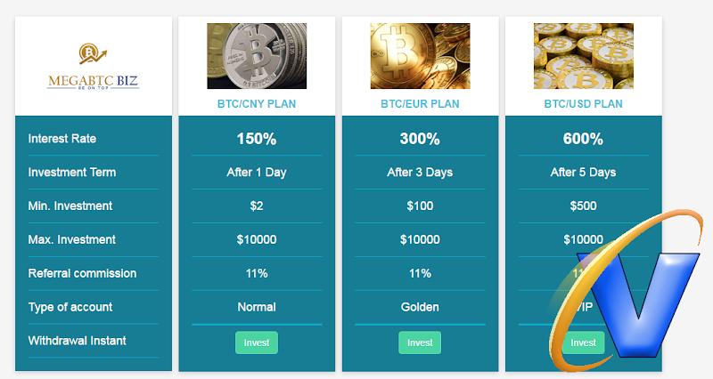 [SCAM][MegaBtc] - Đầu tư bitcoin profit 150% sau 1 ngày, thanh toán tức thì