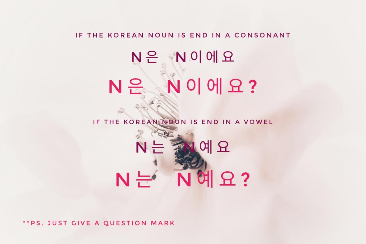 Interrogrative form in Korean
