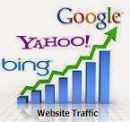 Cara cepat meningkatkan pengunjung blog | website