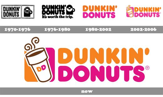 """Em 2006 a identidade visual da marca foi novamente atualizada. A principal  mudança ocorreu na xícara de café que ganhou um novo design e as iniciais  """"DD"""". db49b318b3"""