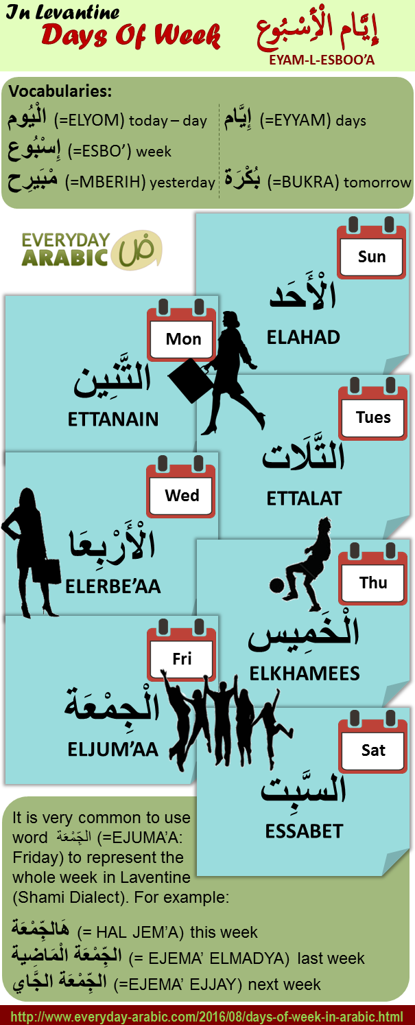 learn days of weeks in levantine Arbic dialect
