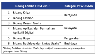 lomba fiksi sma 2019; tomatalikuang.com