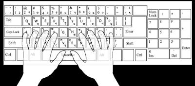 Bijoy Standart hand setting on keyboard