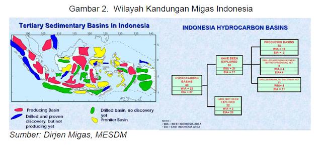 Pertamina dan Industri Minyak di Indonesia