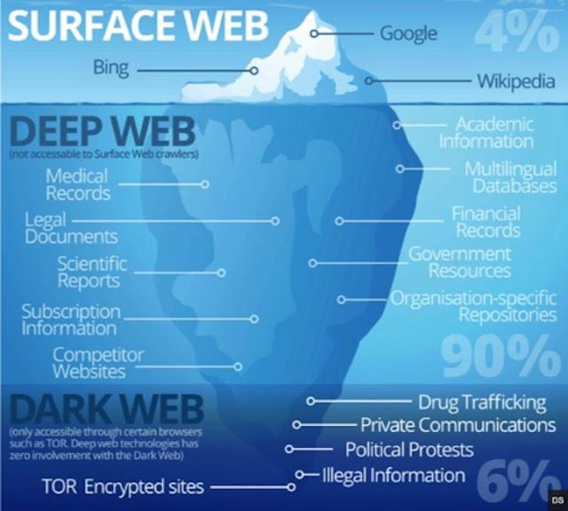 https://www.google.com/search?q=deeweb&ie=utf-8&oe=utf-8&
