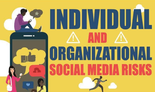 Individual & Organizational Social Media Risks