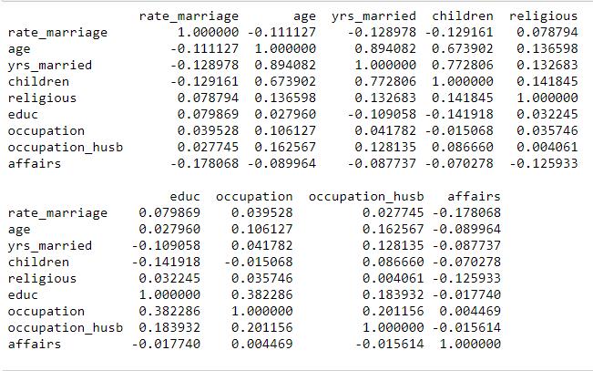 Figura 9: Matriz de correlación.