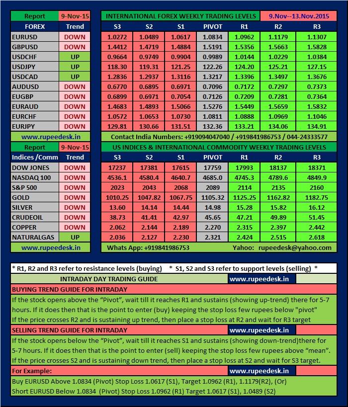 Forex Calendar.Forex Economic Calendar Json File Marblordetu Ml